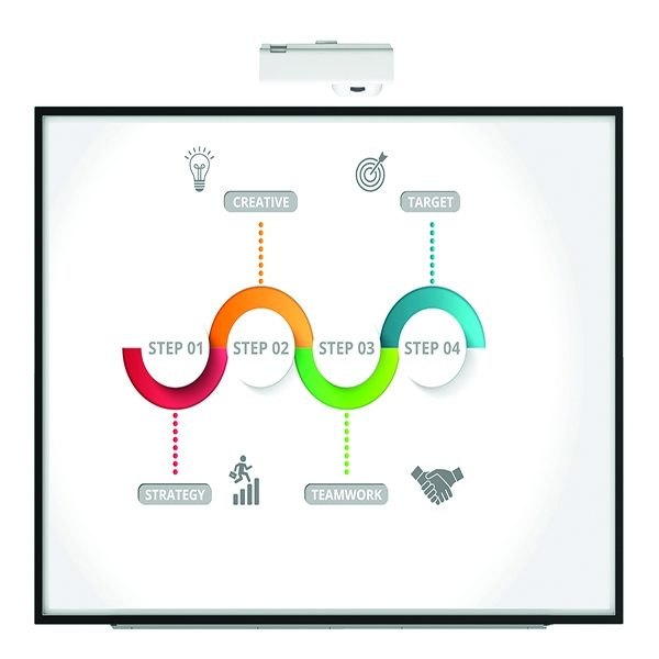 Bi-Office iRED 200 Interactive Whiteboard 88 Inch IWB170703