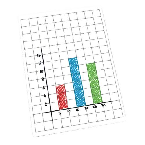 Contract Whiteboard Gridded (Pack of 30) WBG30 - EG60490